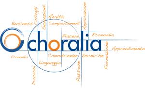 Coralia Contatti